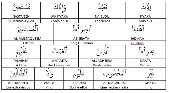 fatiha 1